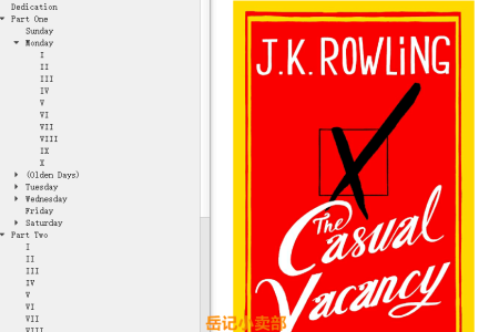 【配音频】The Casual Vacancy by J.K. Rowling(mobi,epub,pdf)